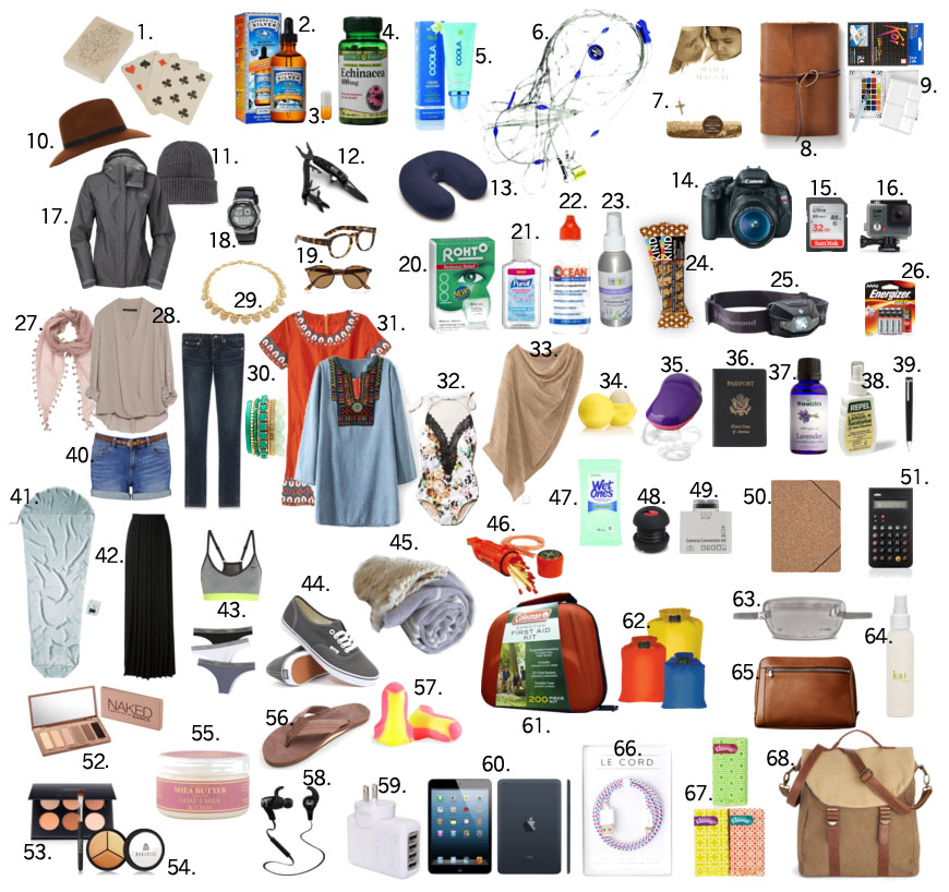 India 2 Week Packing List